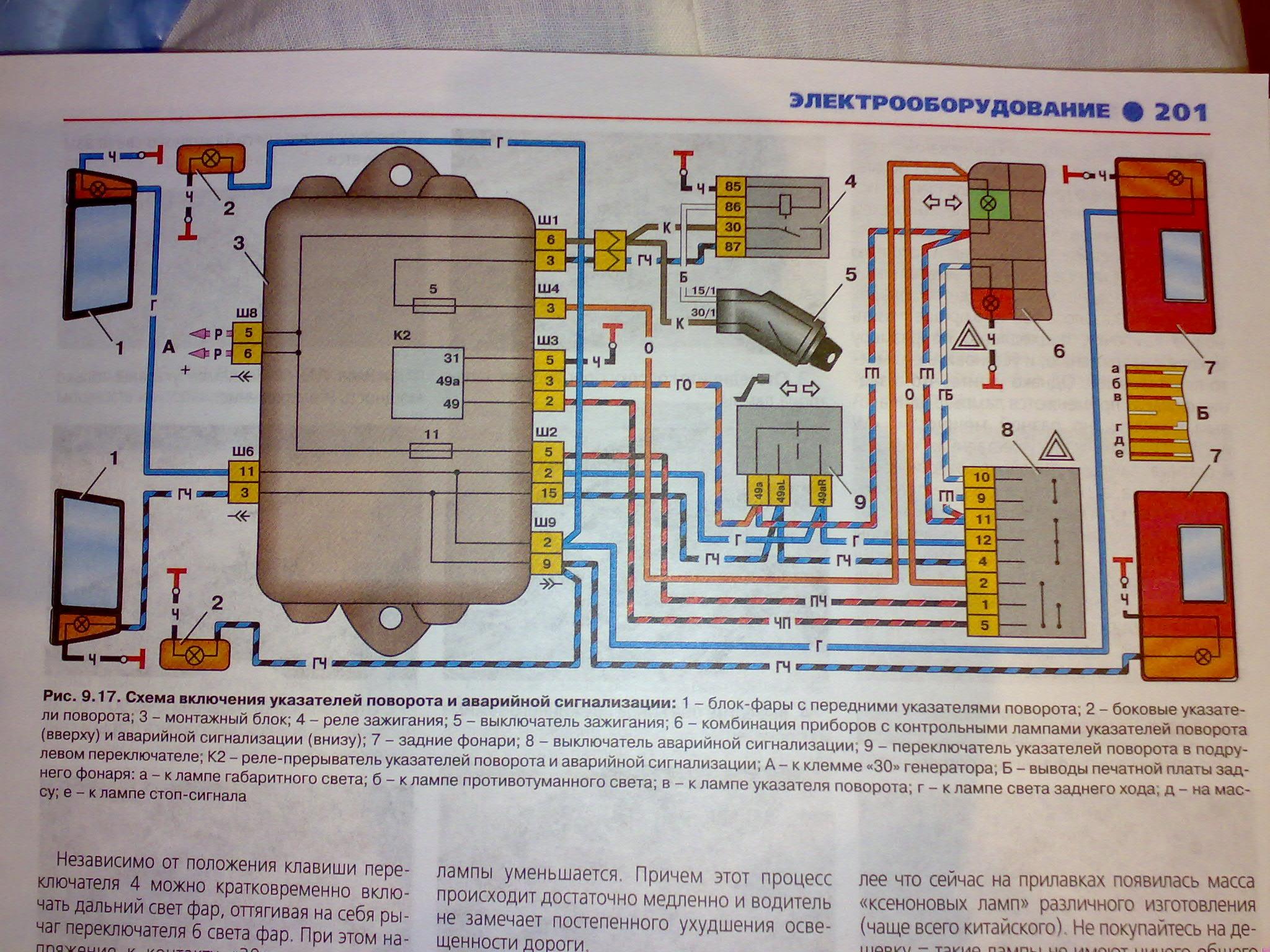 Электросхема поворотники и аварийка ваз 2121